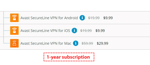 avast vpn plans and pricing