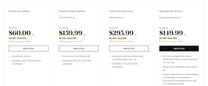 GoDaddy SSL certificate pricing table
